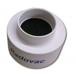 Radovac Filterbox