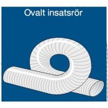 Insatsrör ovalt INOX-D